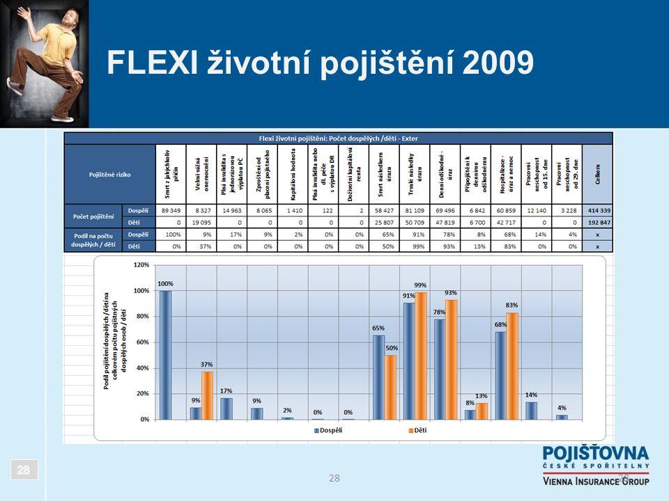 FLEXI životní pojištění 2009