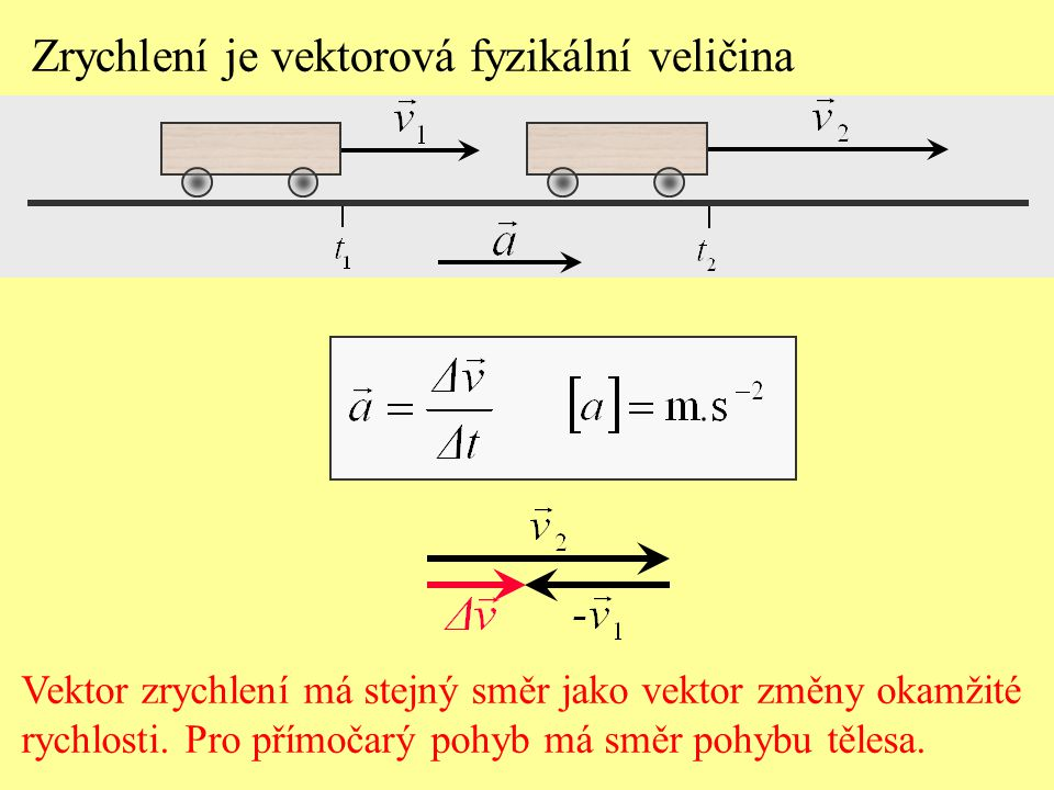 Zrychlení je vektorová fyzikální veličina