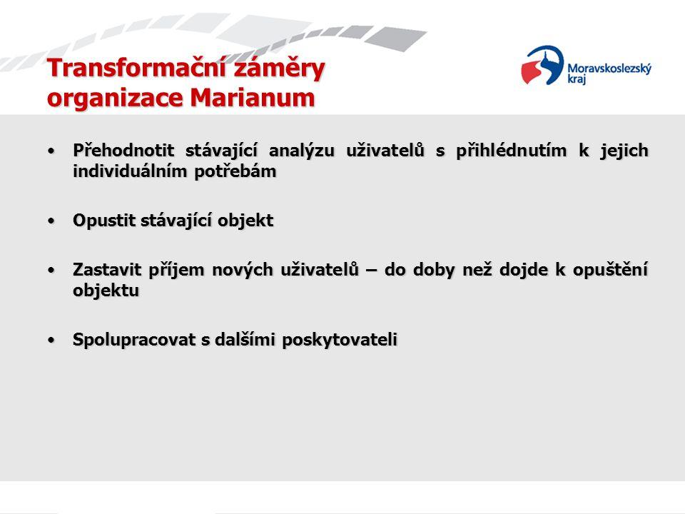 Transformační záměry organizace Marianum