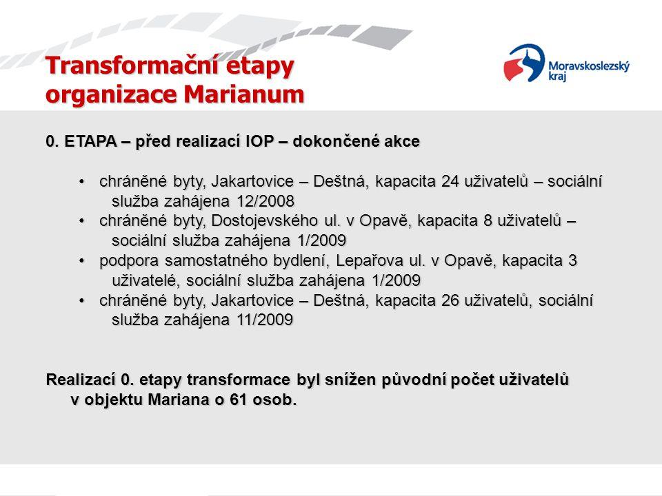 Transformační etapy organizace Marianum