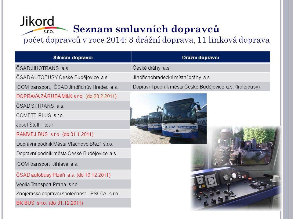 Seznam smluvních dopravců počet dopravců v roce 2014: 3 drážní doprava, 11 linková doprava