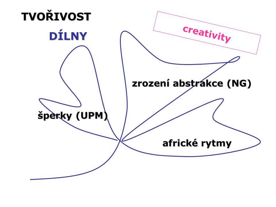 zrození abstrakce (NG)