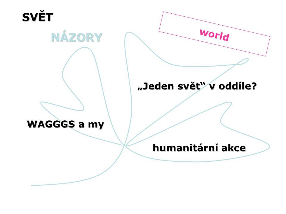 """SVĚT NÁZORY world """"Jeden svět v oddíle WAGGGS a my humanitární akce"""