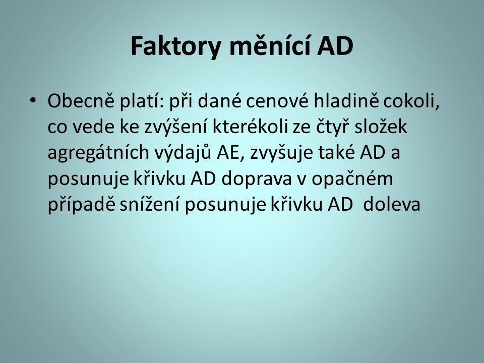 Faktory měnící AD