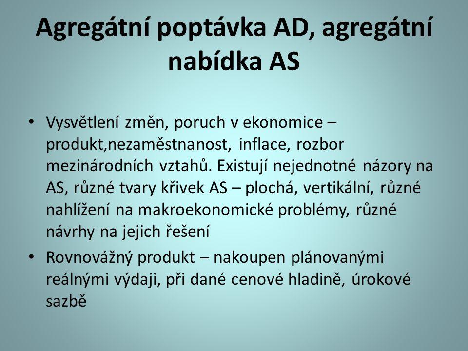 Agregátní poptávka AD, agregátní nabídka AS