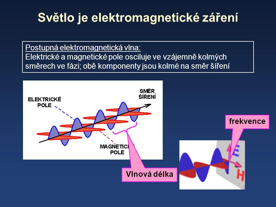 Světlo je elektromagnetické záření