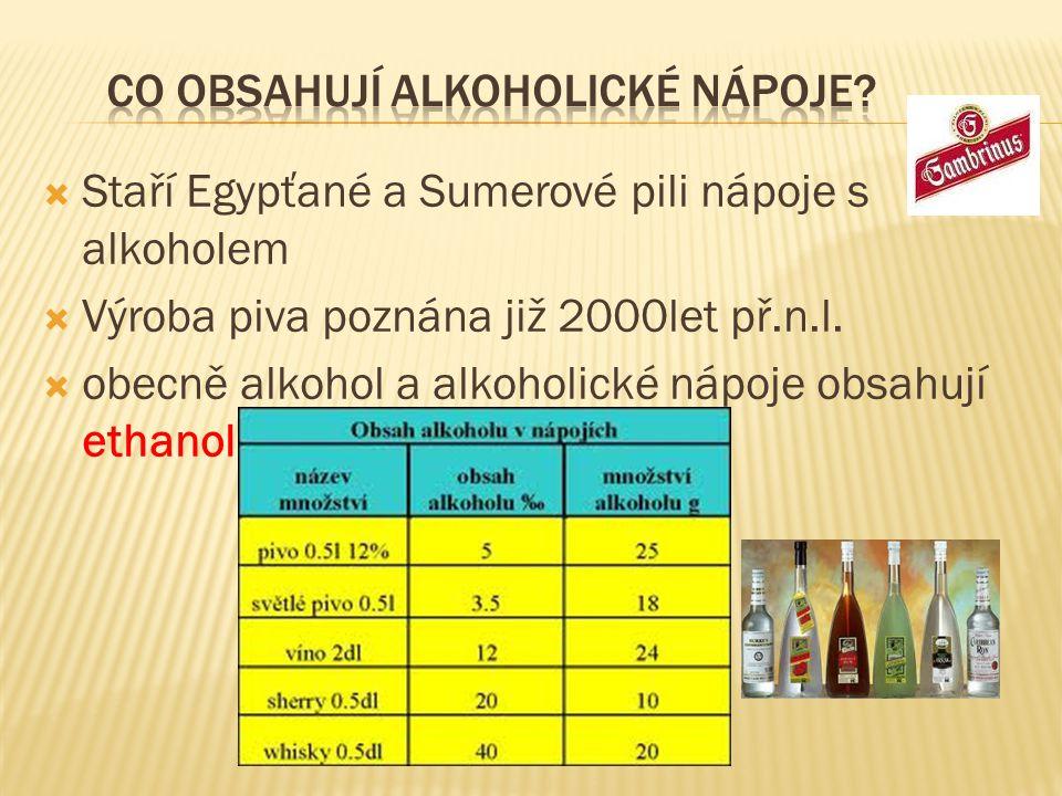 Co obsahují alkoholické nápoje