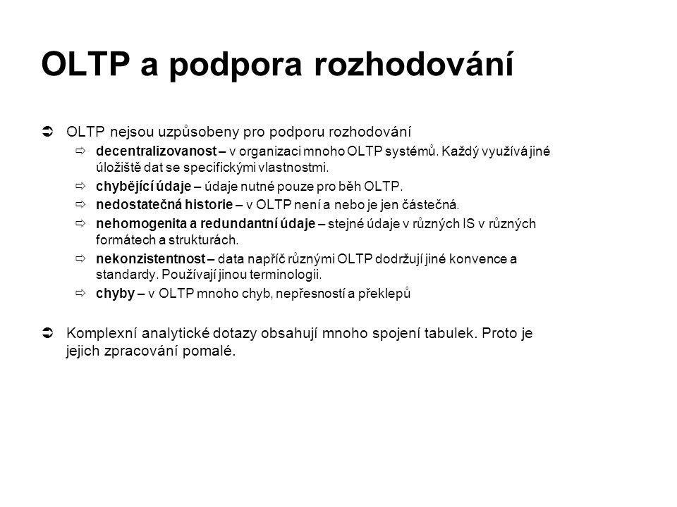 OLTP a podpora rozhodování