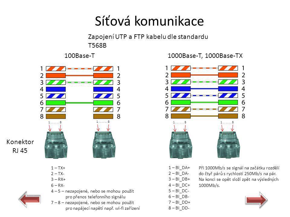 Síťová komunikace Zapojení UTP a FTP kabelu dle standardu T568B