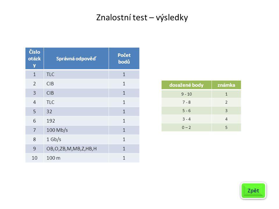 Znalostní test – výsledky