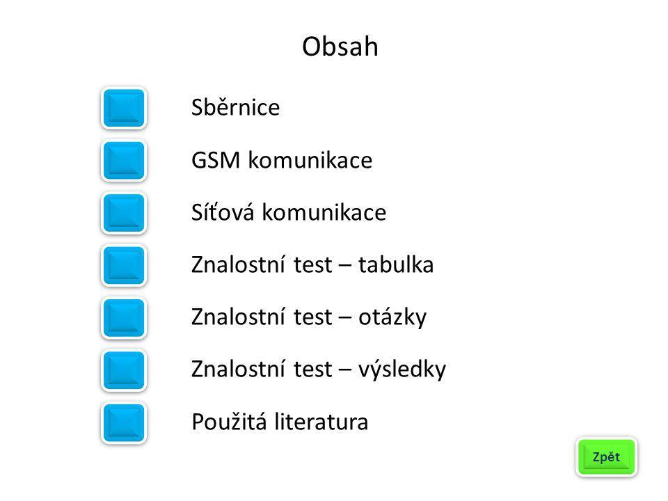 Obsah Sběrnice GSM komunikace Síťová komunikace