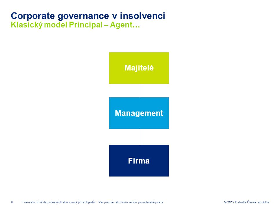 Corporate governance v insolvenci Klasický model Principal – Agent…