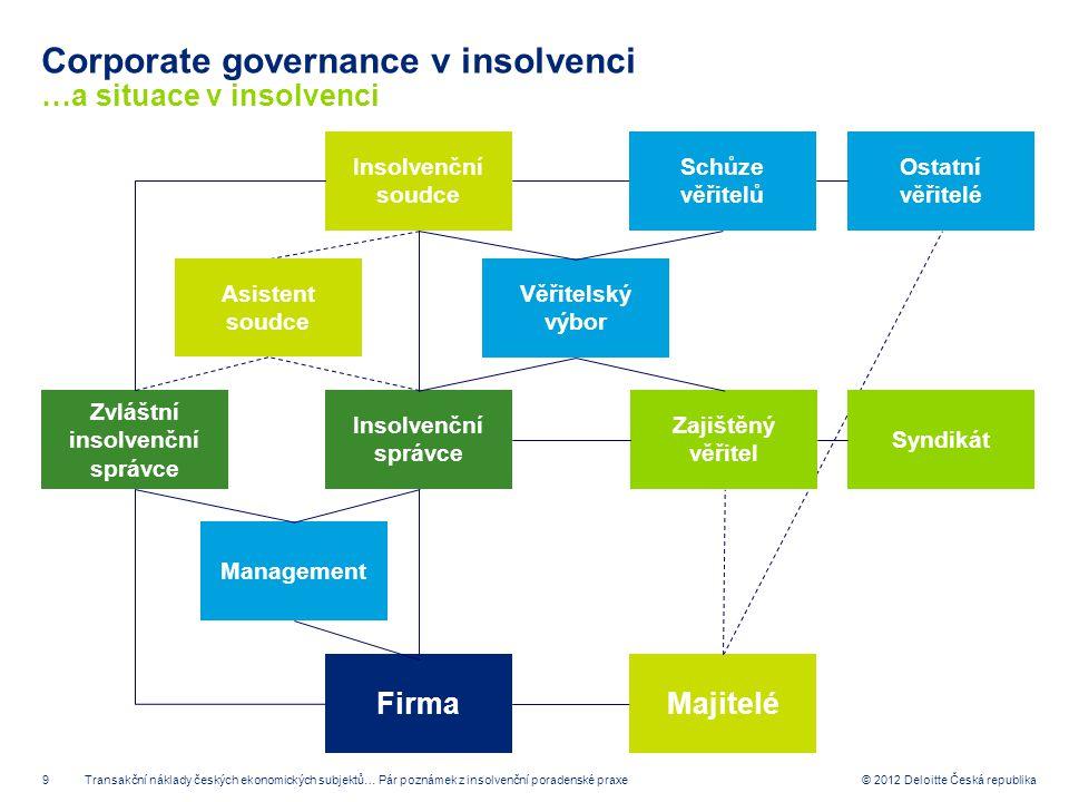 Corporate governance v insolvenci …a situace v insolvenci