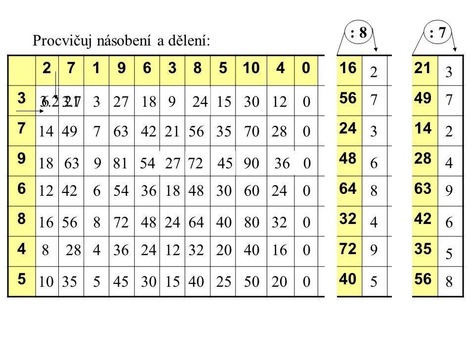 Procvičuj násobení a dělení: 2 7 1 9 6 3 8 5 10 4 16 21 56 49 24 14 48