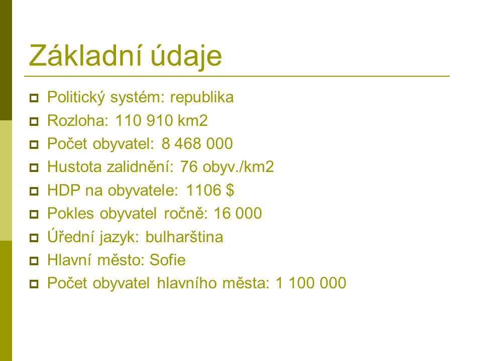 Základní údaje Politický systém: republika Rozloha: 110 910 km2