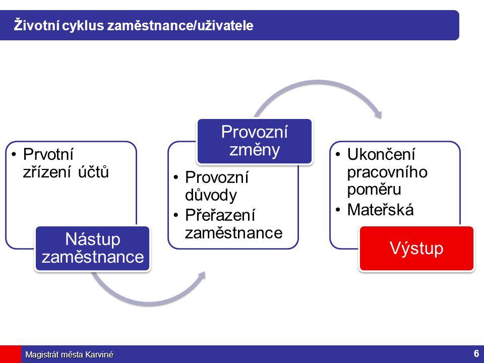 Životní cyklus zaměstnance/uživatele