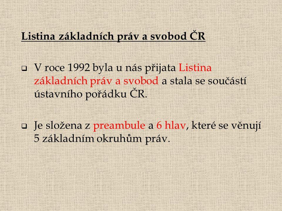 Listina základních práv a svobod ČR