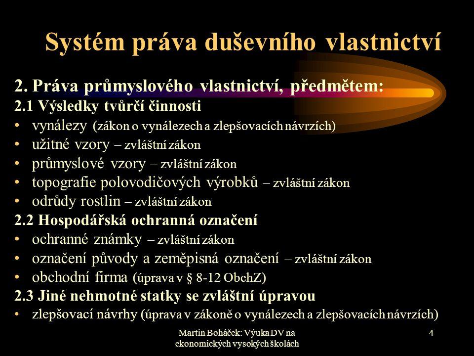 Systém práva duševního vlastnictví
