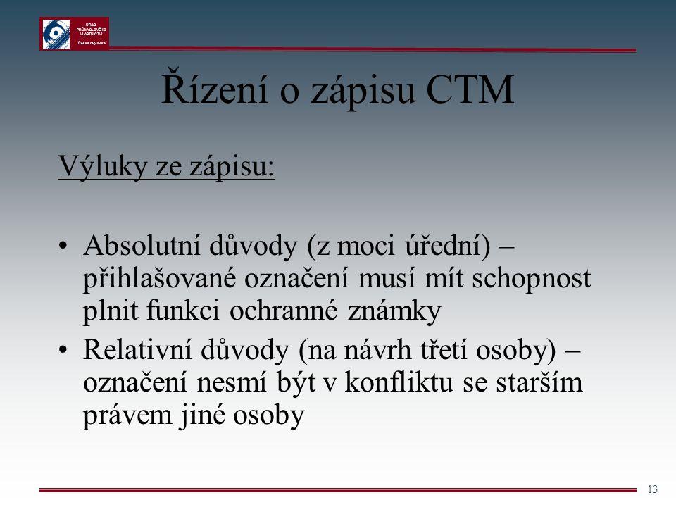 Řízení o zápisu CTM Výluky ze zápisu:
