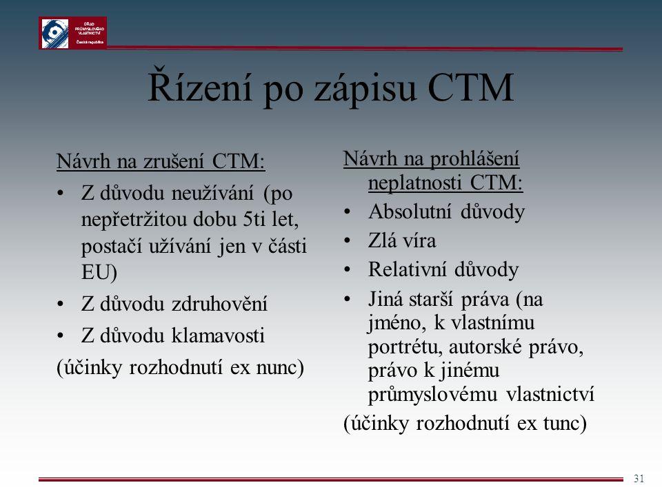 Řízení po zápisu CTM Návrh na zrušení CTM: