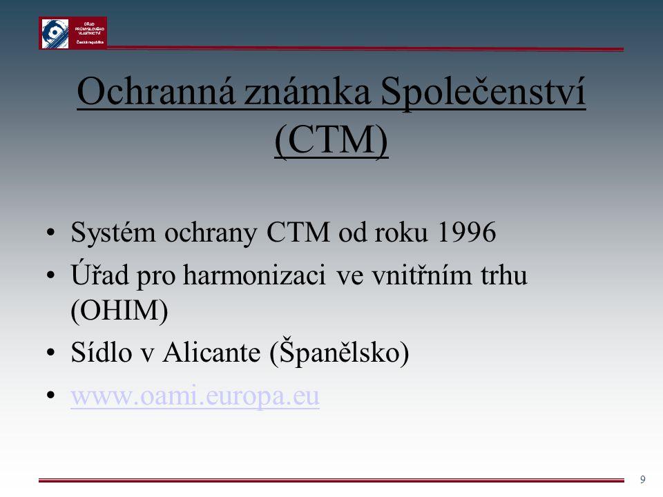 Ochranná známka Společenství (CTM)