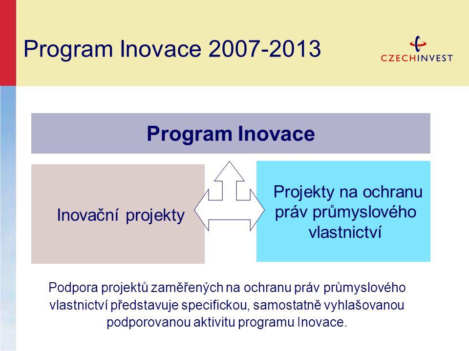 Projekty na ochranu práv průmyslového vlastnictví