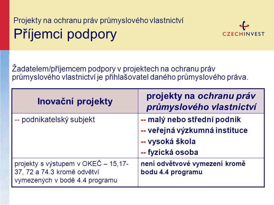 Projekty na ochranu práv průmyslového vlastnictví Příjemci podpory