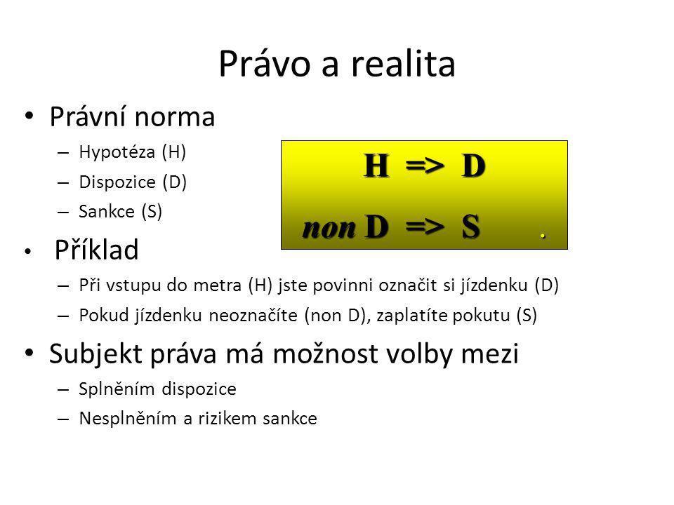 Právo a realita H => D non D => S . Právní norma