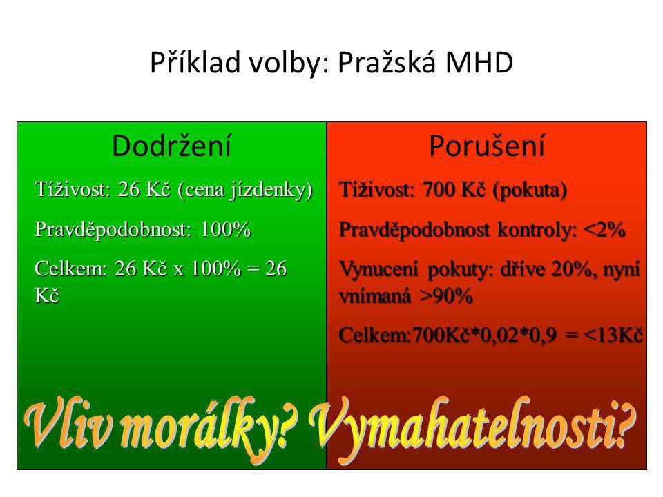 Příklad volby: Pražská MHD