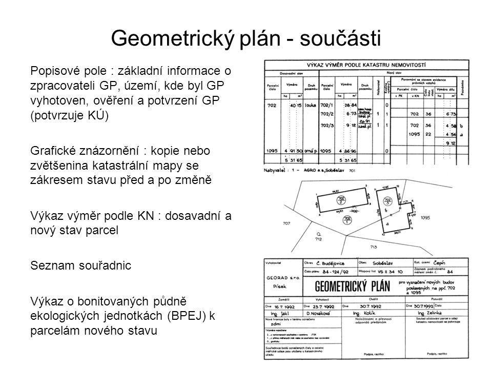 Geometrický plán - součásti