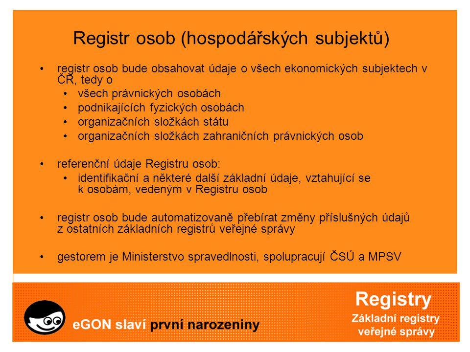 Registr osob (hospodářských subjektů)