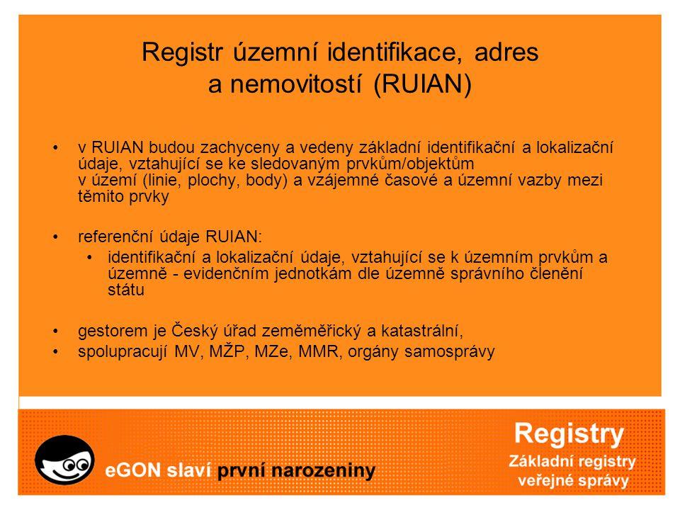 Registr územní identifikace, adres a nemovitostí (RUIAN)
