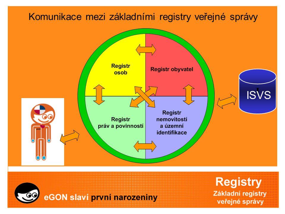 Komunikace mezi základními registry veřejné správy