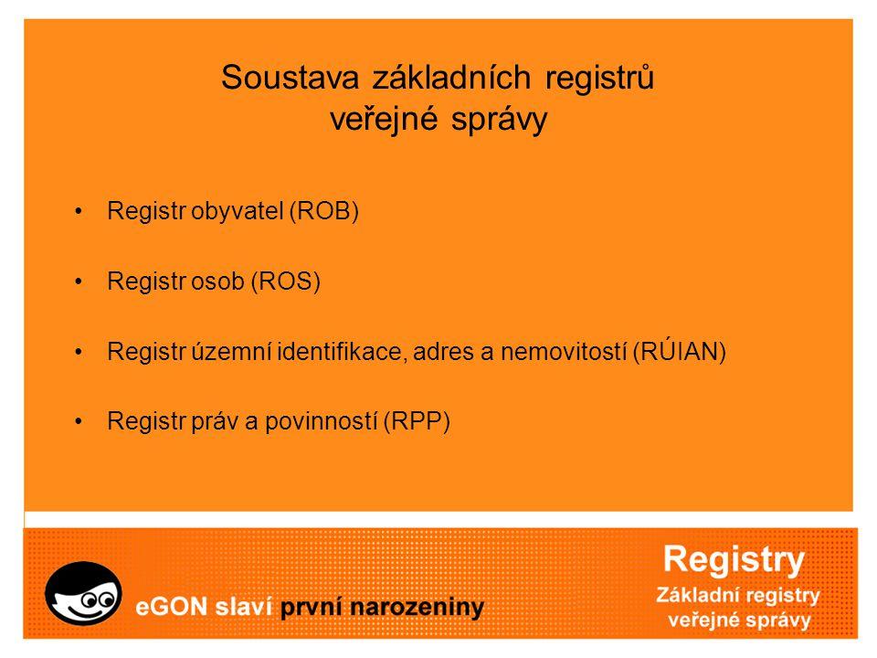 Soustava základních registrů veřejné správy