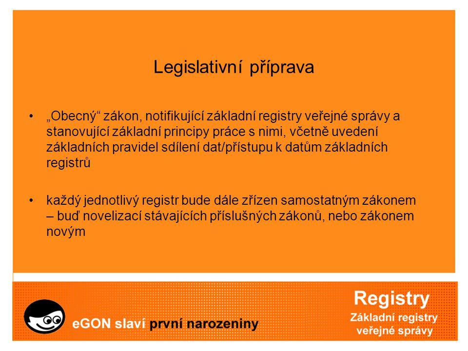 Legislativní příprava