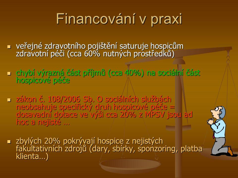 Financování v praxi veřejné zdravotního pojištění saturuje hospicům zdravotní péči (cca 60% nutných prostředků)