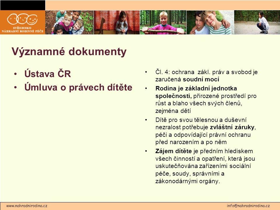 Významné dokumenty Ústava ČR Úmluva o právech dítěte