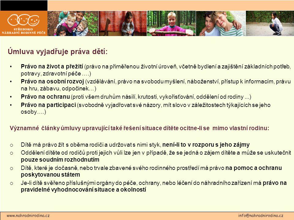 Úmluva vyjadřuje práva dětí: