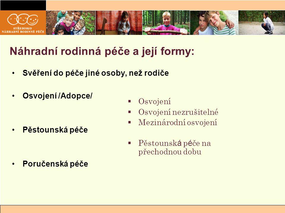 Náhradní rodinná péče a její formy: