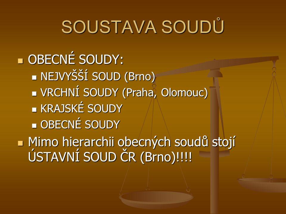 SOUSTAVA SOUDŮ OBECNÉ SOUDY: