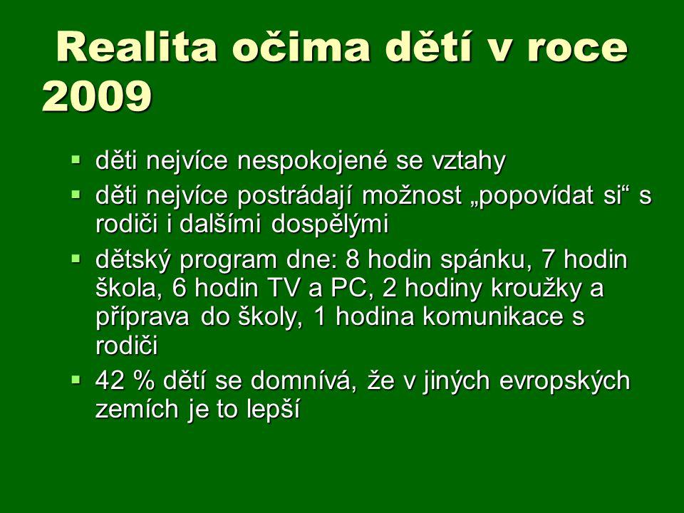 Realita očima dětí v roce 2009