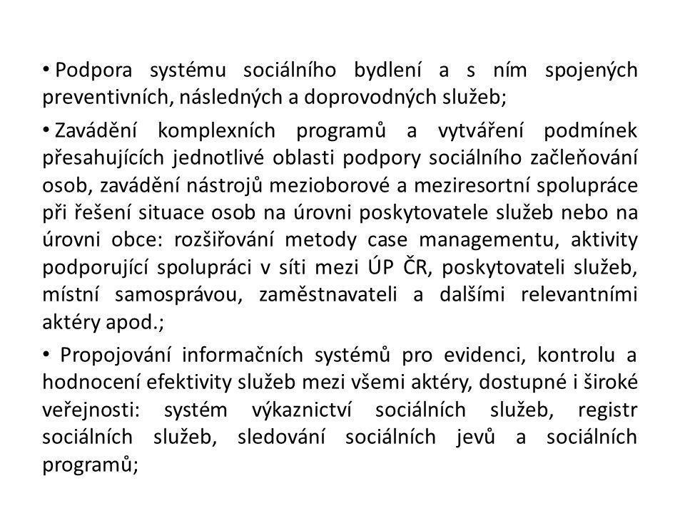Podpora systému sociálního bydlení a s ním spojených preventivních, následných a doprovodných služeb;