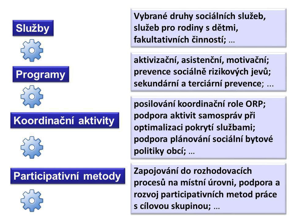 Participativní metody