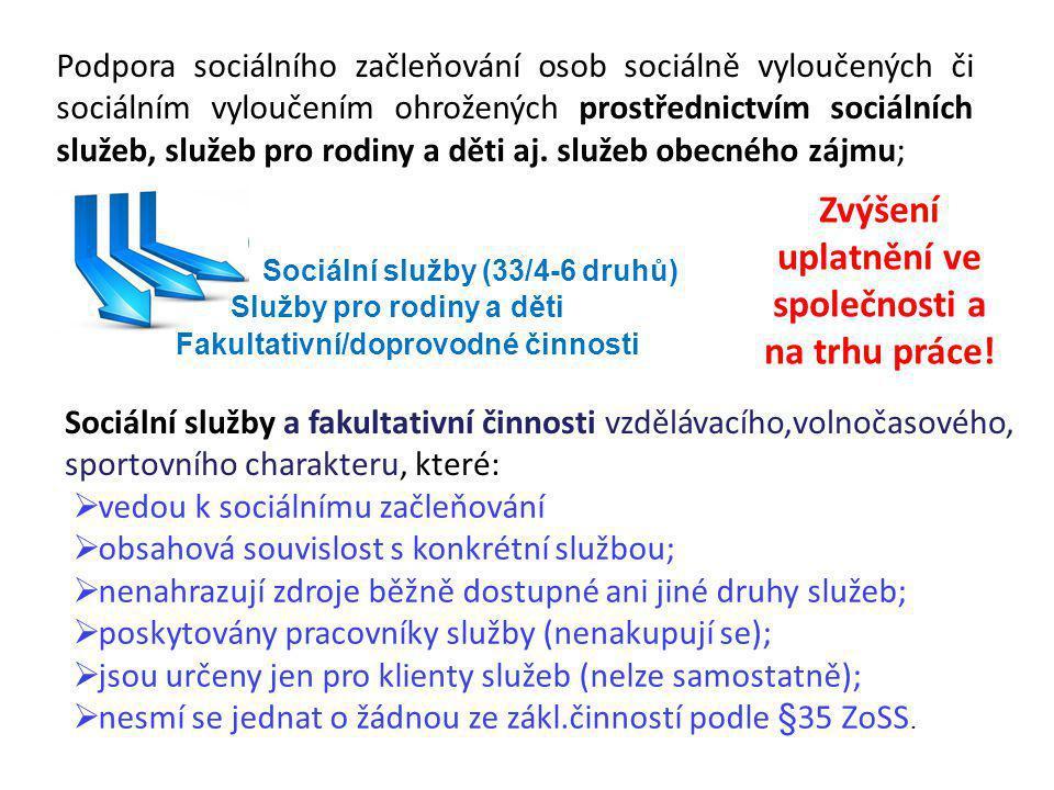 Zvýšení uplatnění ve společnosti a na trhu práce!