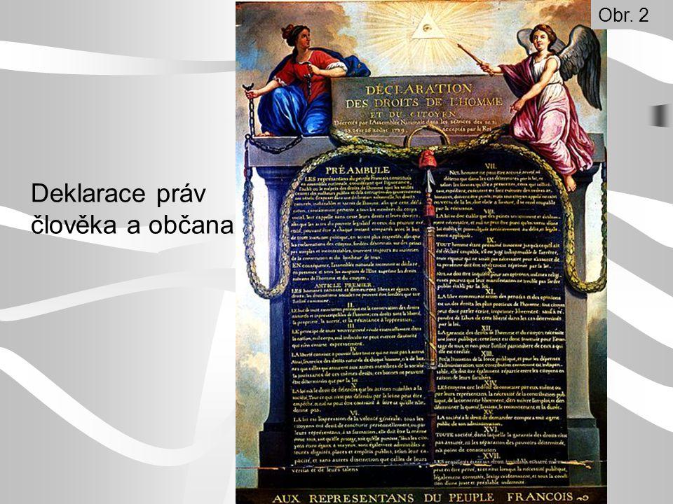 Deklarace práv člověka a občana