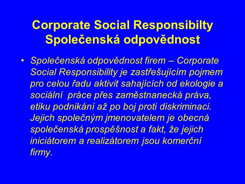 Corporate Social Responsibilty Společenská odpovědnost