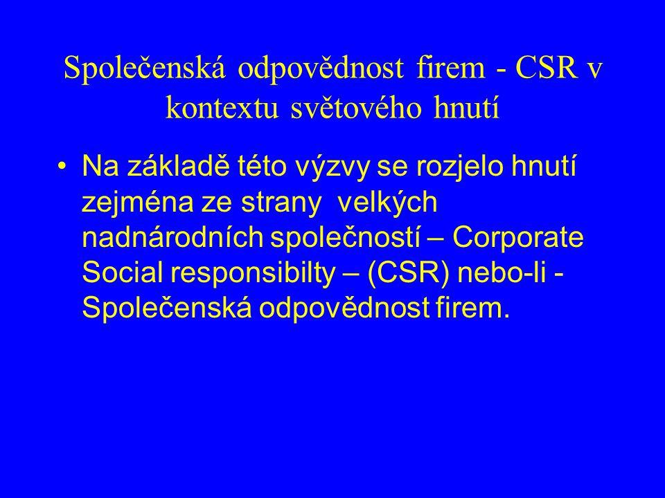 Společenská odpovědnost firem - CSR v kontextu světového hnutí