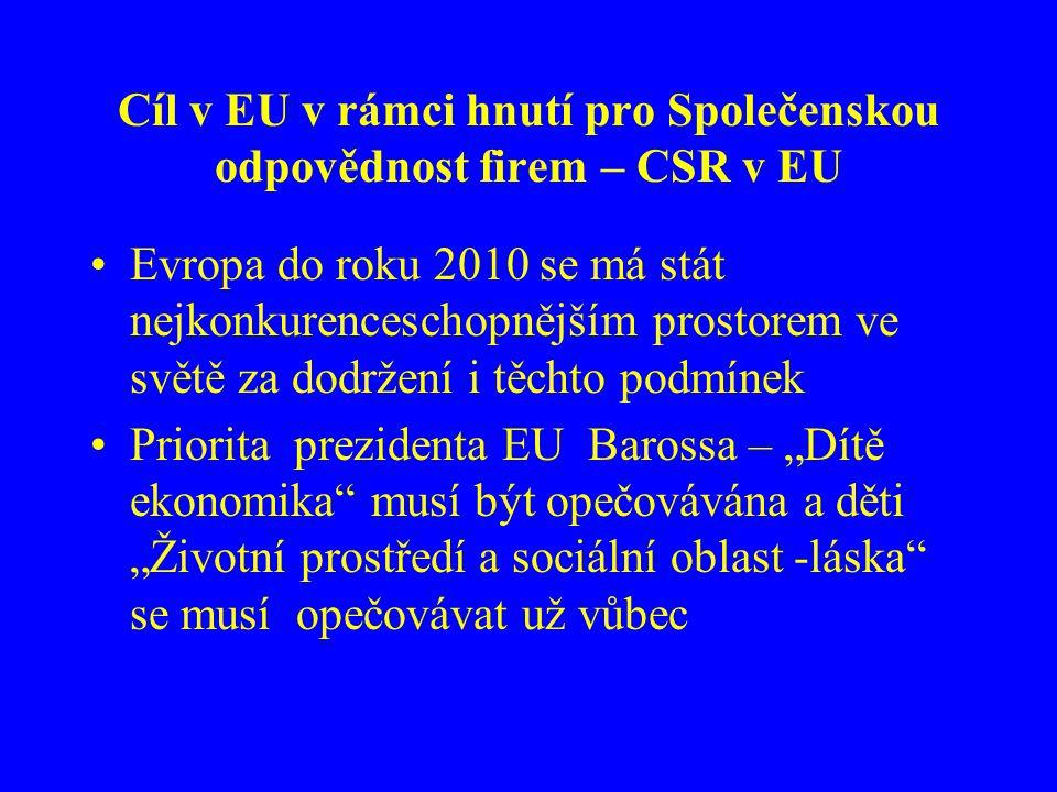 Cíl v EU v rámci hnutí pro Společenskou odpovědnost firem – CSR v EU