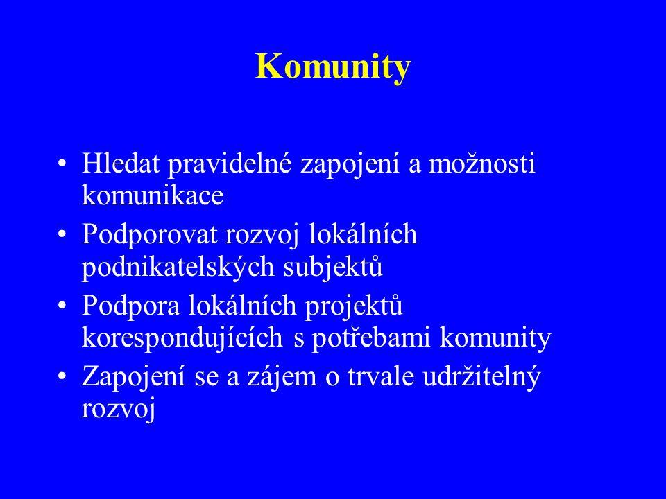 Komunity Hledat pravidelné zapojení a možnosti komunikace