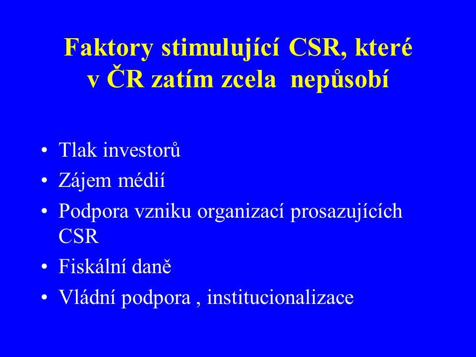 Faktory stimulující CSR, které v ČR zatím zcela nepůsobí